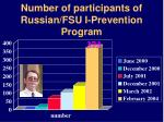 number of participants of russian fsu i prevention program