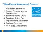 7 step energy management process