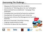 overcoming the challenge3