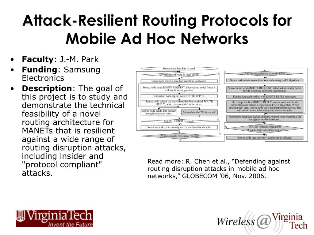 Attack-Resilient Routing Protocols for Mobile Ad Hoc Networks