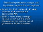 relationship between merger and liquidation regions for two regimes