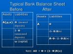 typical bank balance sheet before after