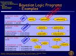 bayesian logic programs examples
