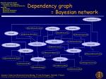 dependency graph bayesian network