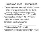 emission lines animations
