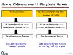 new vs old measurement in diary meter markets