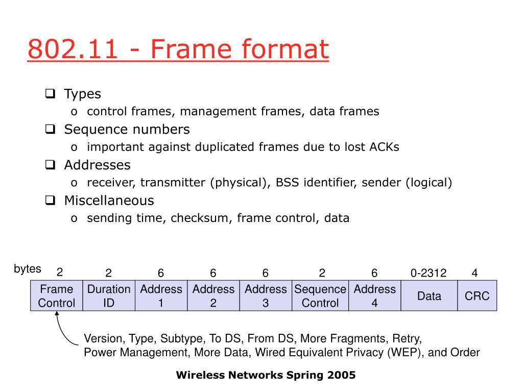 802.11 - Frame format