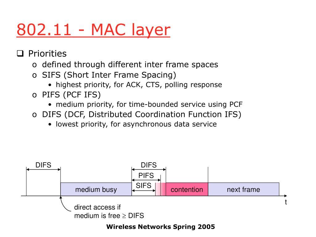 802.11 - MAC layer