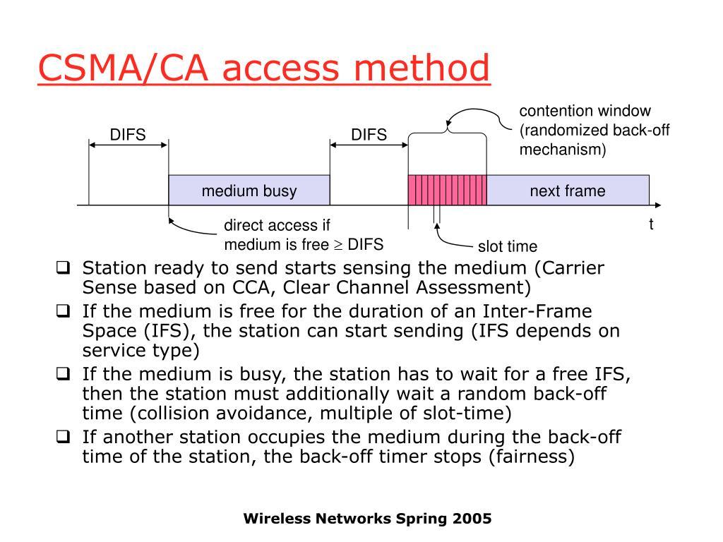 CSMA/CA access method