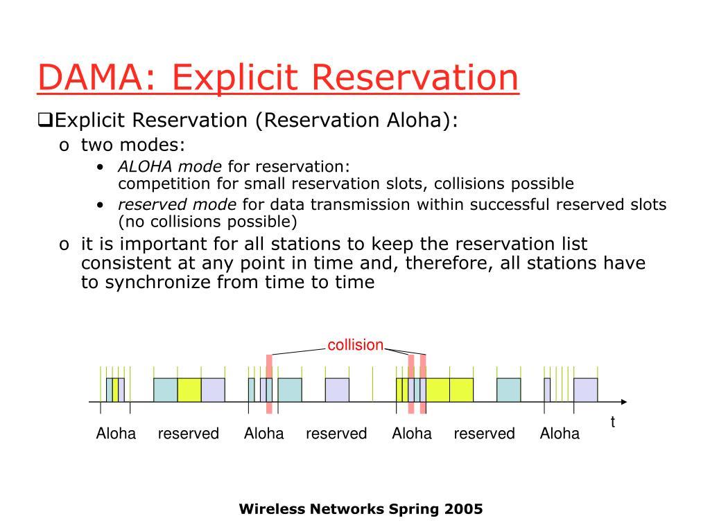 DAMA: Explicit Reservation