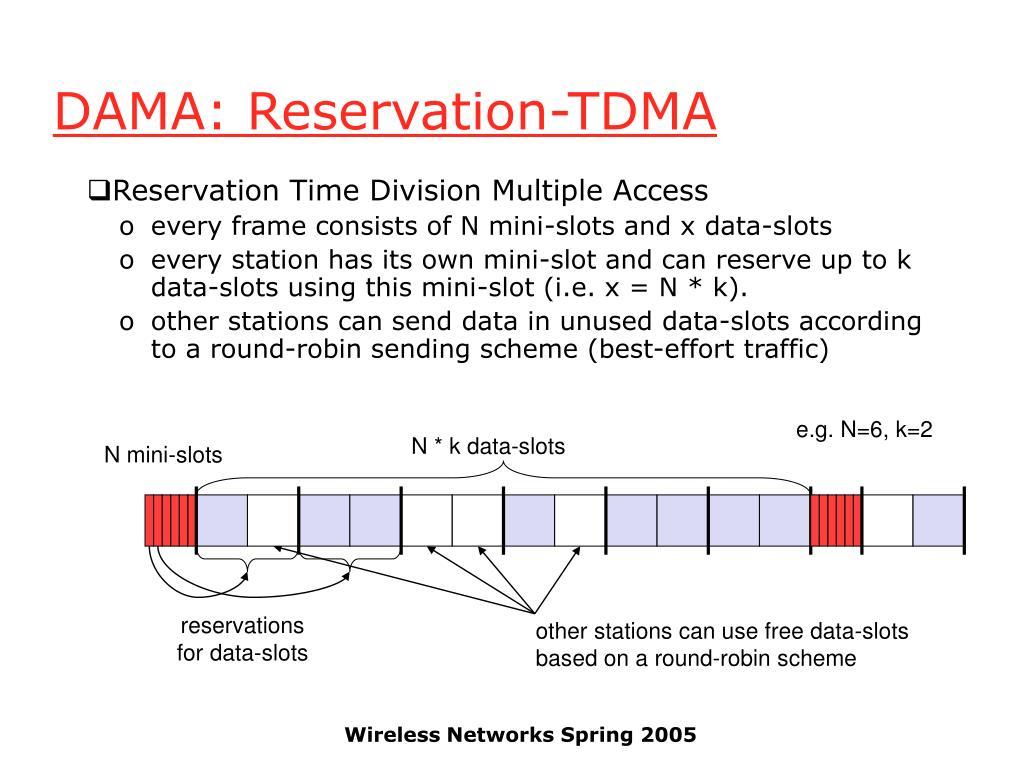 DAMA: Reservation-TDMA