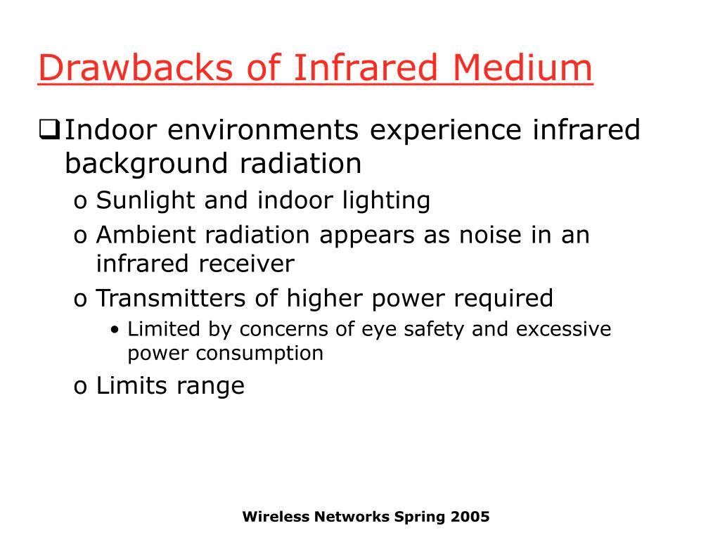 Drawbacks of Infrared Medium