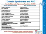 genetic syndromes and asd