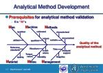 analytical method development10