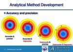 analytical method development16