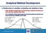 analytical method development20