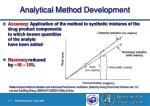analytical method development26