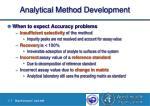 analytical method development27
