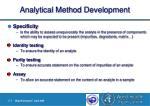 analytical method development28