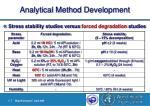 analytical method development31
