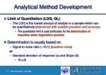 analytical method development33