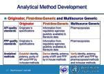 analytical method development4