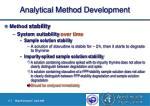 analytical method development46