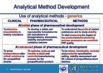 analytical method development9