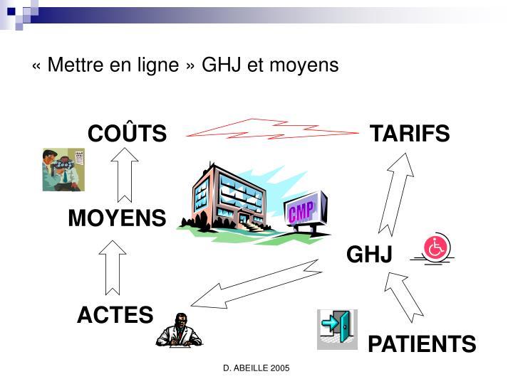« Mettre en ligne » GHJ et moyens