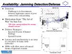 availability jamming detection defense