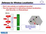defenses for wireless localization