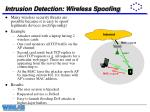 intrusion detection wireless spoofing