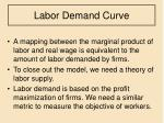 labor demand curve9