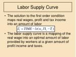 labor supply curve