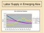 labor supply in emerging asia
