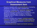 graphical measures from assessment item