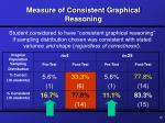 measure of consistent graphical reasoning