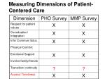 measuring dimensions of patient centered care