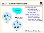 802 11 lan architecture