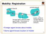 mobility registration