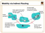 mobility via indirect routing
