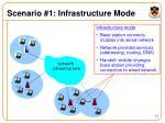 scenario 1 infrastructure mode