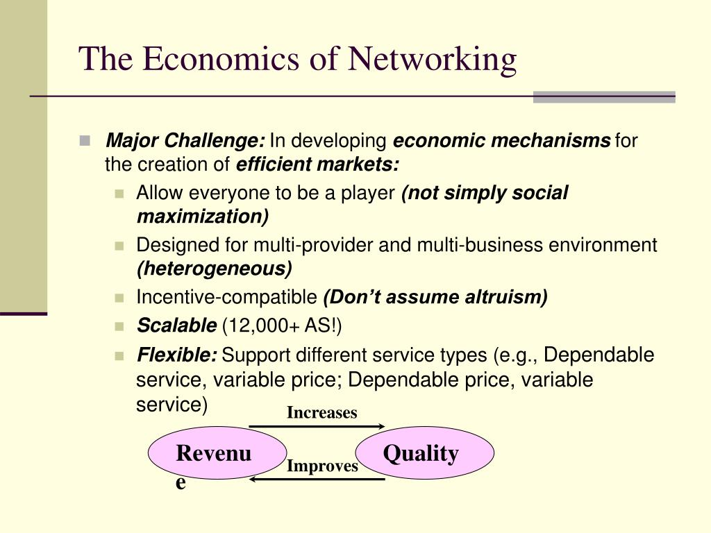 The Economics of Networking
