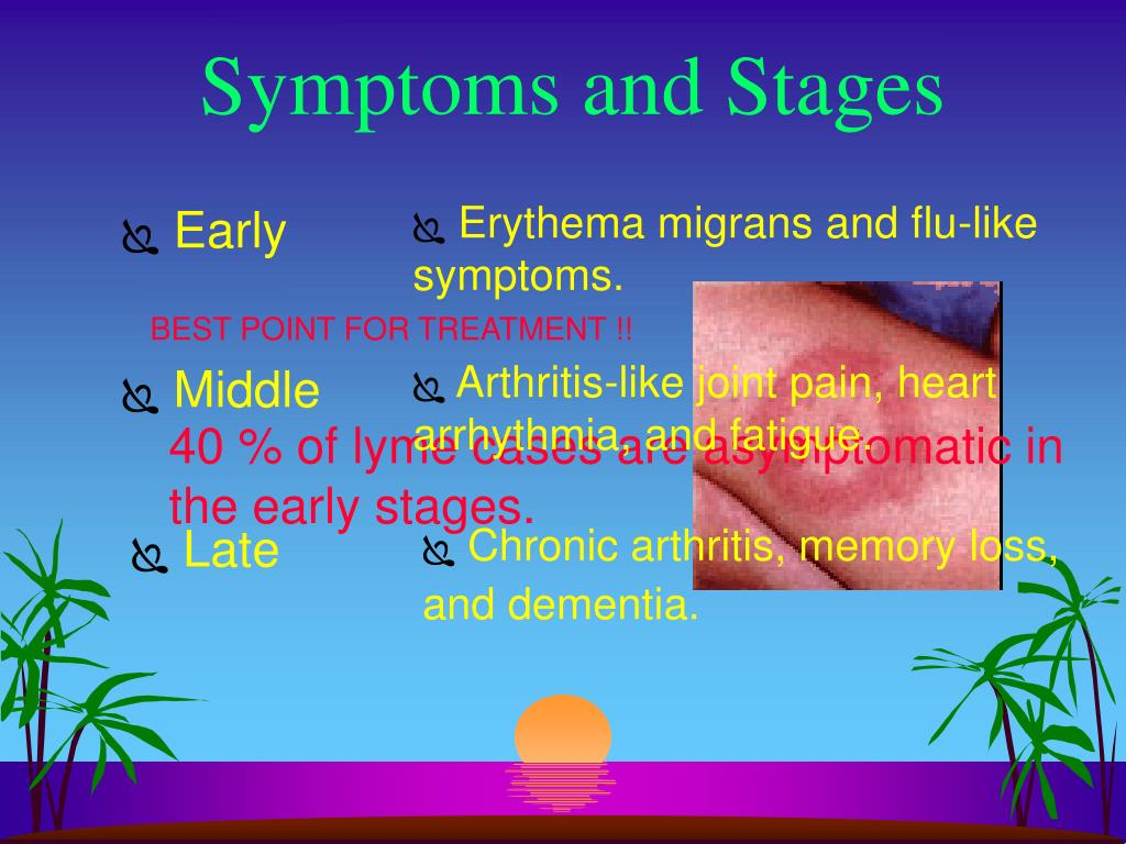 Symptoms and Stages