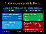 3 componentes de la renta37