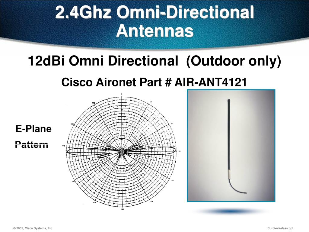 2.4Ghz Omni-Directional
