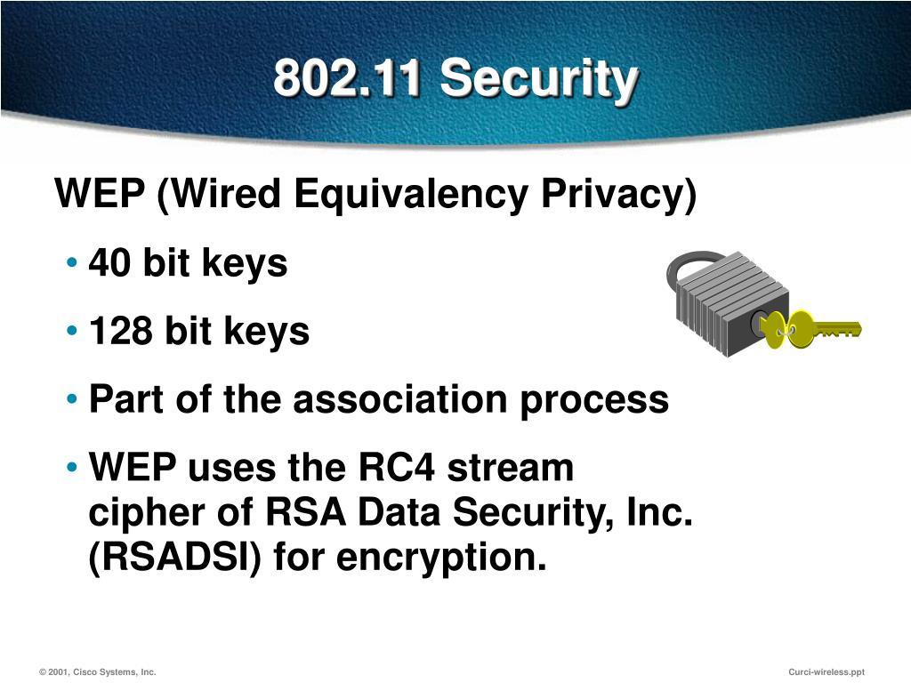 802.11 Security