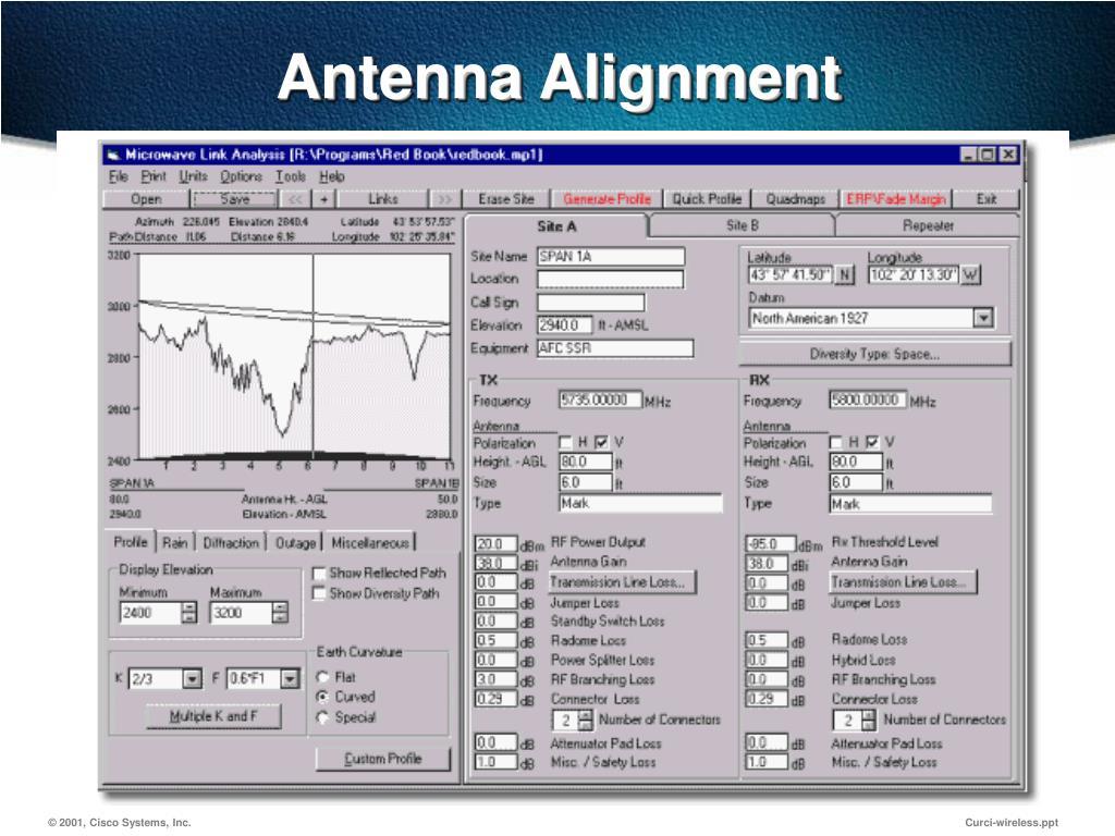 Antenna Alignment