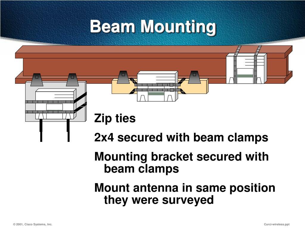 Beam Mounting