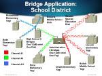 bridge application school district